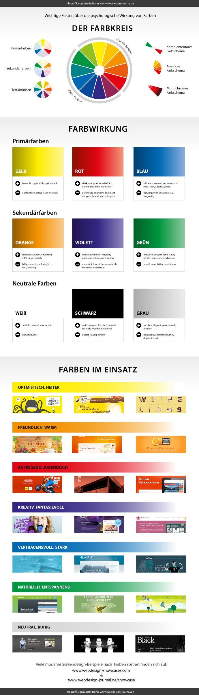 Schwedenhaus farben bedeutung  Die besten 20+ Wohnzimmer farbe Ideen auf Pinterest | Schlafzimmer ...
