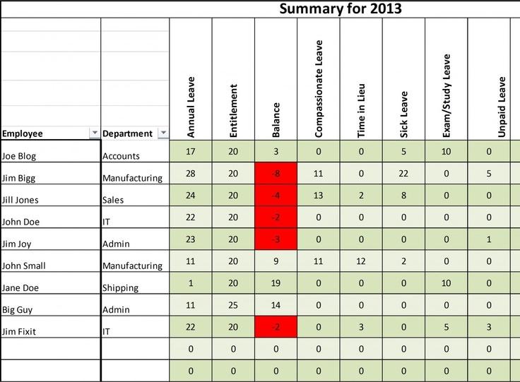 staff annual leave calendar template - Isken kaptanband co