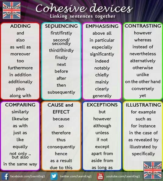 vocabulary for essays + ielts Vocabulary for academic ielts writing task 2 (part 3) details last updated: thursday, 07 december 2017 14:04 written by ielts mentor hits: 18118.