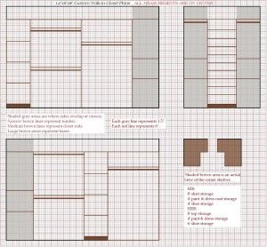 Excellent tutorial for DIY closet plans
