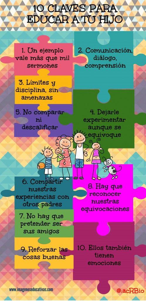 Infografía: 10 reglas básicas para conseguir que tu hijo crezca feliz.