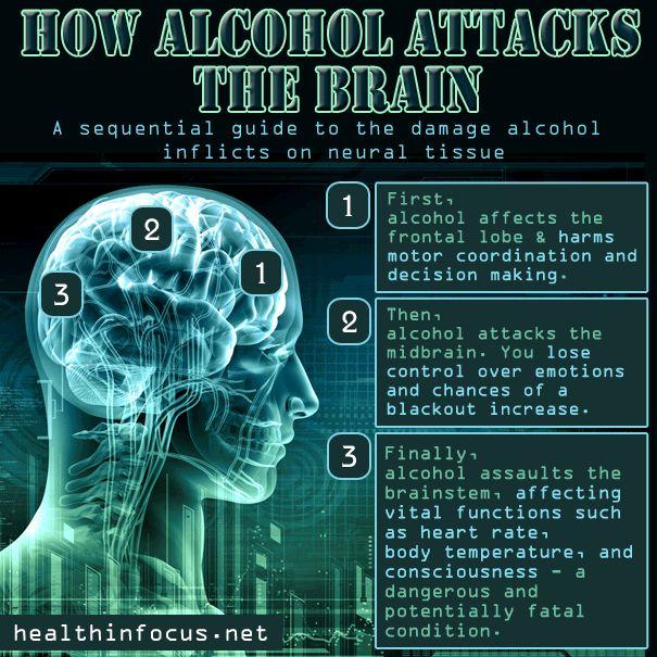 Teen Alcoholics Anonymous Return 101