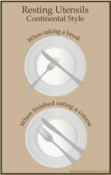 Great Table Manners Tips For Resting Utensils During And After A Meal