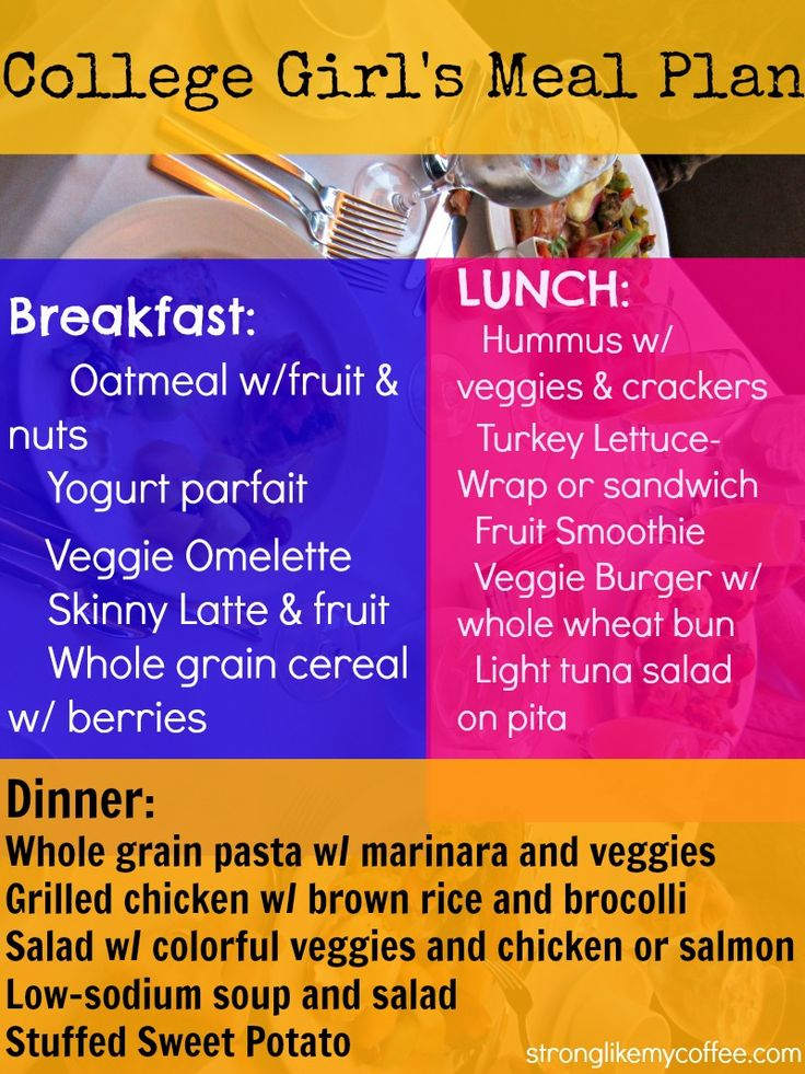 College Girl's Meal Plan, grocery guide, snack tips etc