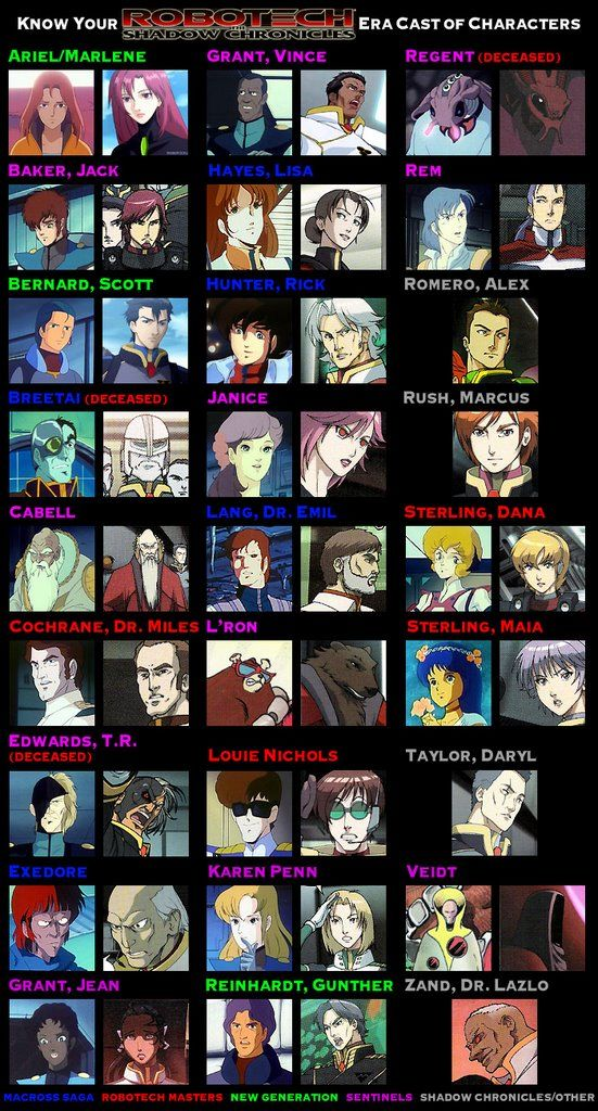 116 best images about Robotech on Pinterest | Rick and ... Robotech Shadow Chronicles Characters
