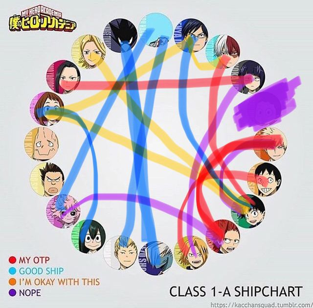 Bnha Ship Chart My Hero Pretty Art My Hero Academia