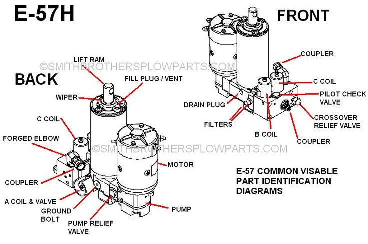 ee0926cc347730dbbc9c3303b7e76298 snow plow meyer snow plow parts diagram meyer touchpad control harness meyer pistol grip controller wiring diagram at fashall.co