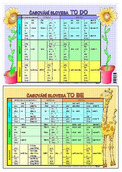 Tabulka Časování anglických sloves