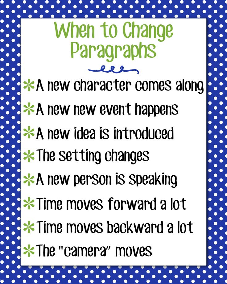 When to Change Paragraphs Anchor Chart