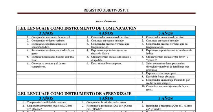 177383326-REGISTRO-DE-OBJETIVOS-DE-PEDAGOGIA-TERAPEUTICA.pdf