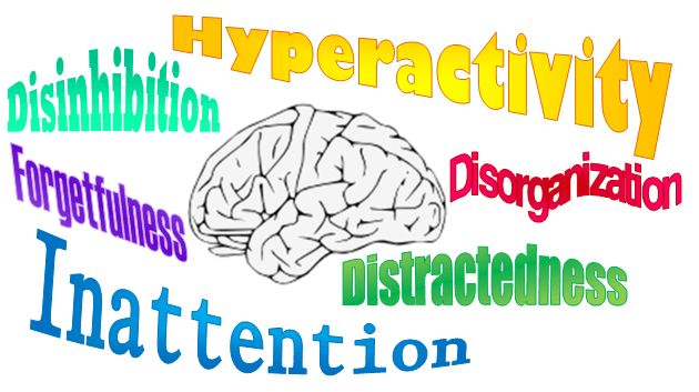 Attention Deficit: Eyes wide open Did you know that there are 6 different type of attention deficit? Yes there are! Take an in-depth look at all six types. Don't just look away when your child is having problems! Know whats going on.