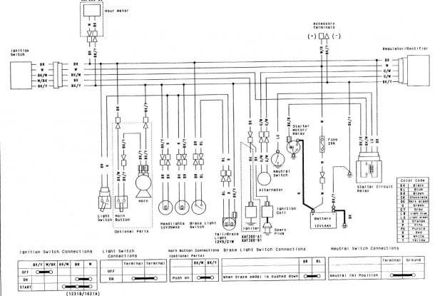 wiring diagram for kawasaki mule 4010 | kawasaki mule, kawasaki vulcan,  kawasaki vulcan 800  pinterest