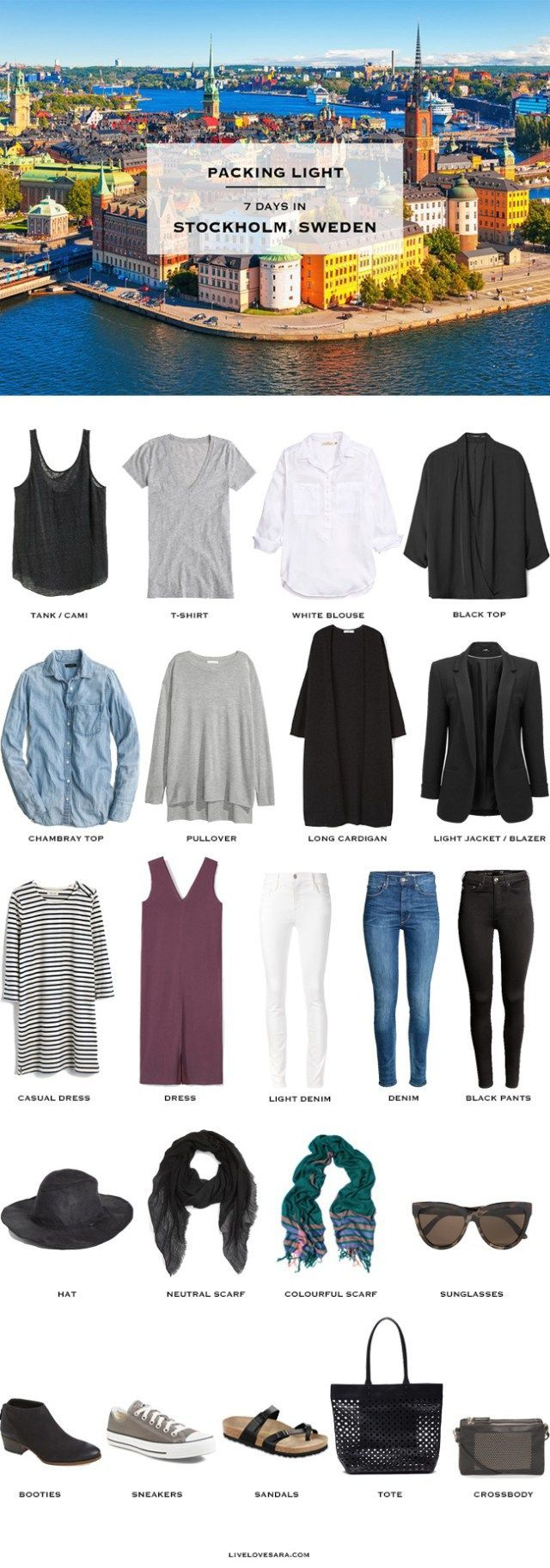 livelovesara - My life in a blog by Sara Watson. What to pack for Stockholm, Sweden in August.
