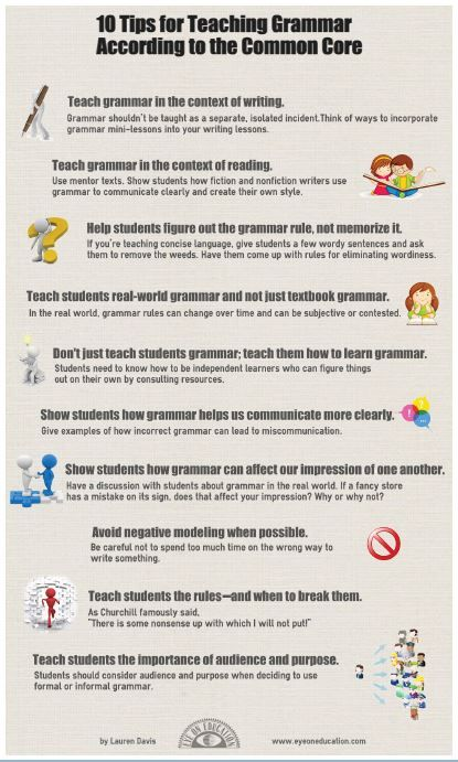 Common Core Made Easy~  Tips for teaching grammar.