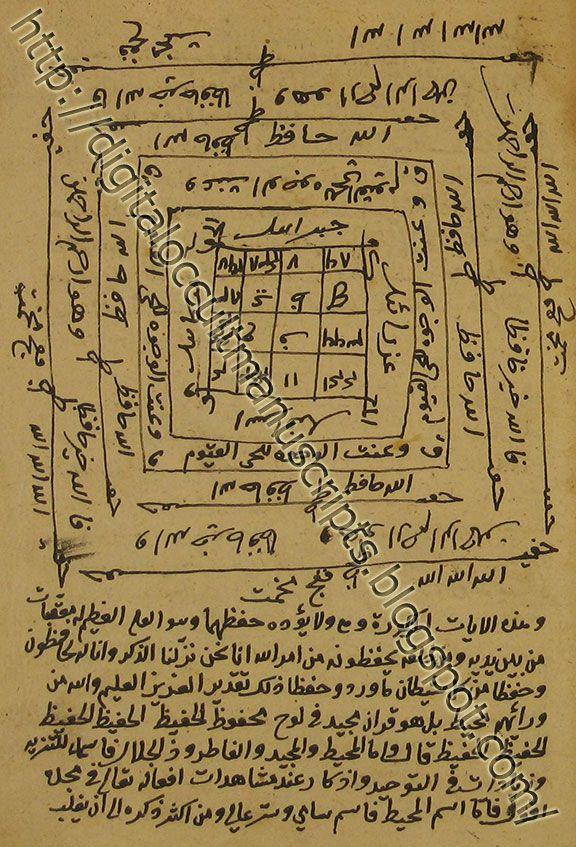 Kimya as-Sa'adatu Rabbaniya wa Simya as-Siyadatu a-Ruhaniya