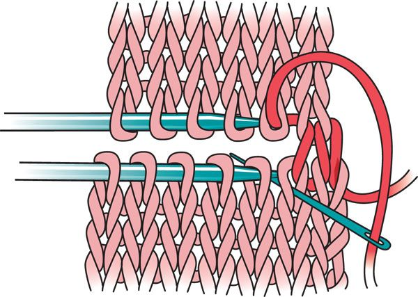 20C. Learn to Knit - Kitchener Stitch (grafting-good for no-seams look and sock seams) | Red Heart