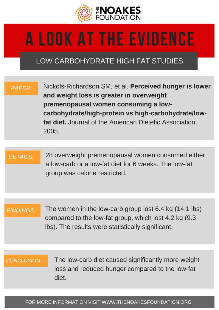 Research proves fatty liver is best cured with a low carb diet