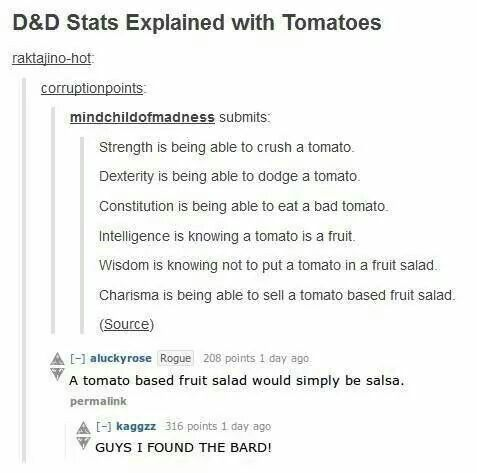 Stats with tomato