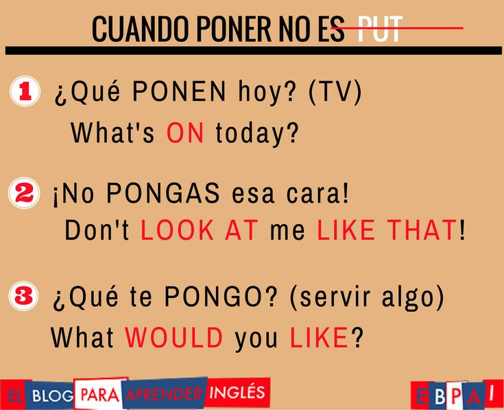 Spanish vocabulary - Poner