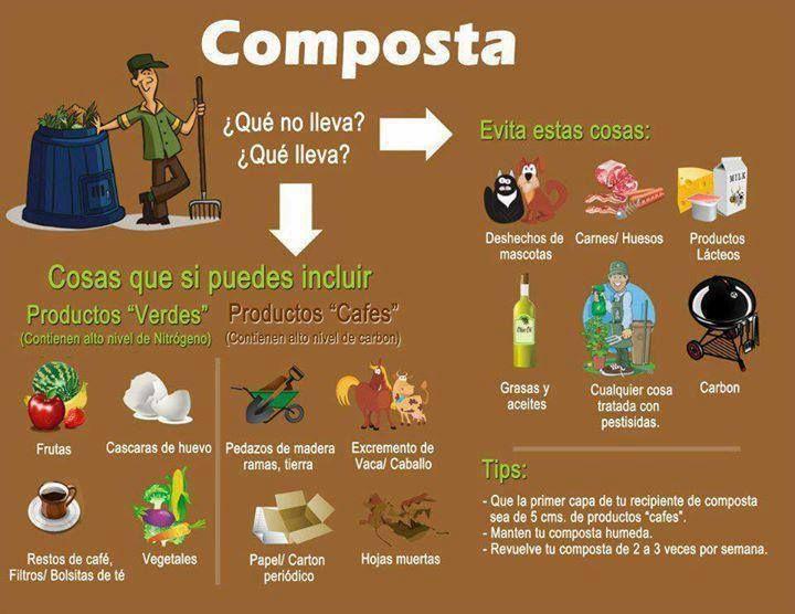 qué materiales se pueden compostar