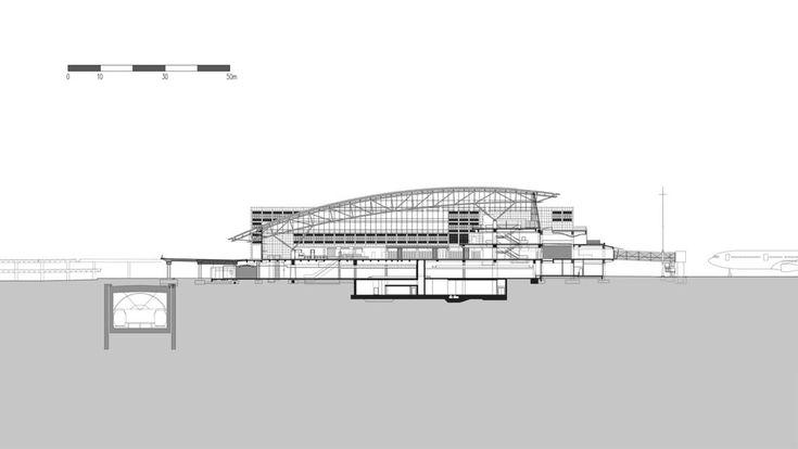 Projects-gmp Architekten von Gerkan, Marg und Partner