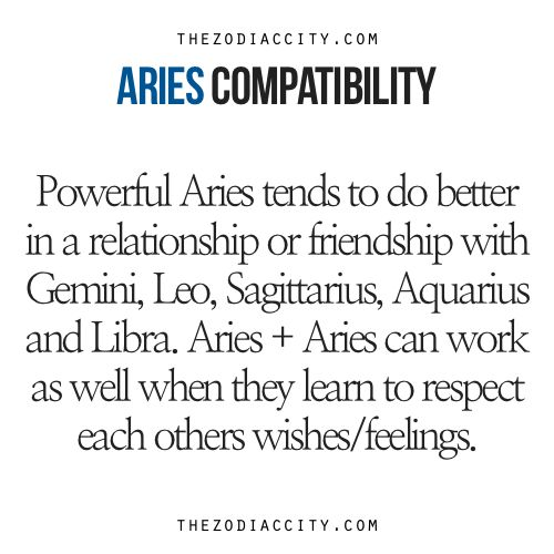Zodiac Files: Aries Compatibility. - TheZodiacCity - Get Familiar ...