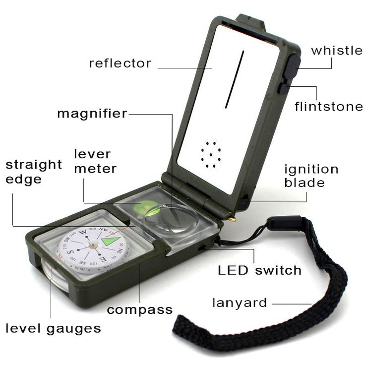 We're giving away this is a 10-N-1 Survival Compass. Pretty cool little tool for camping and hiking!