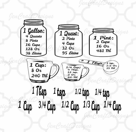 Download Kitchen SVG, Conversion Chart svg, Kitchen Measuring Cheat ...