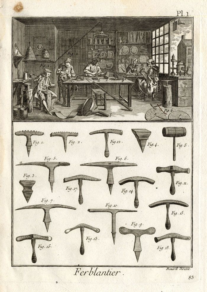 17 Best Images About Smithing On Pinterest Railroad