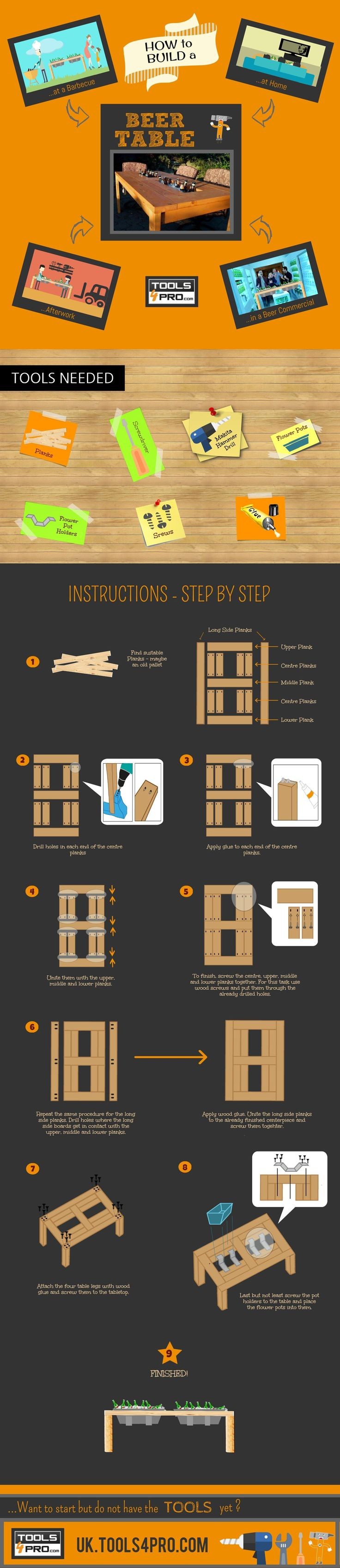 How to Build a Beer Table: We know that you liked the beer table and that would like to build one yourself, so today we will show you our secret infographic that gives you step-by-step instructions on how to build your own beer table, with tools4pro. You will see that it is a super easy DIY project that will provide you with an unimaginable amount of fun to enjoy with your friends and family.  #Diy   #ideas #inspiration #homeimprovement    #weekend http://uk.tools4pro.com/