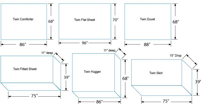 Bed Spread Measurments By Size Twin Bedding Sizing For