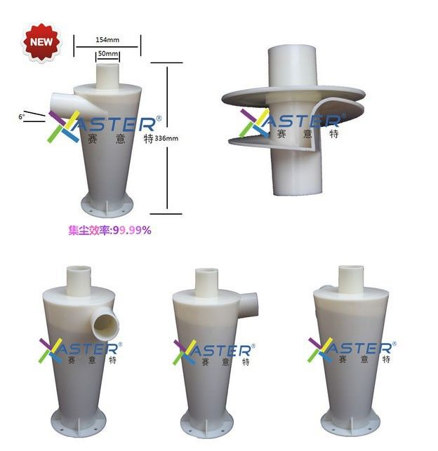 Aliexpress.com: Comprar Ciclón polvo colector de polvo filtro de alto rendimiento del para aspiradora de etiqueta de filtro fiable proveedores en Pacificy's store