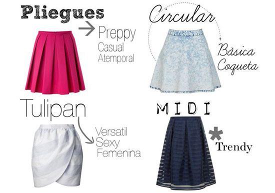 Tipos de faldas para chicas de tallas extra dibujo - Modelos de faldas de moda ...