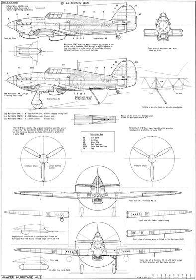 Hoja de Hawker Hurricane Mk 3