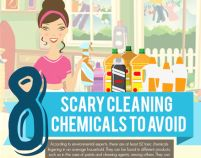 cleaning chemicals vinegar and baking soda and hydrogen peroxide as effective as bleach