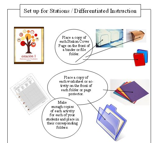 402 Best Differentiated Instruction Images On Pinterest School