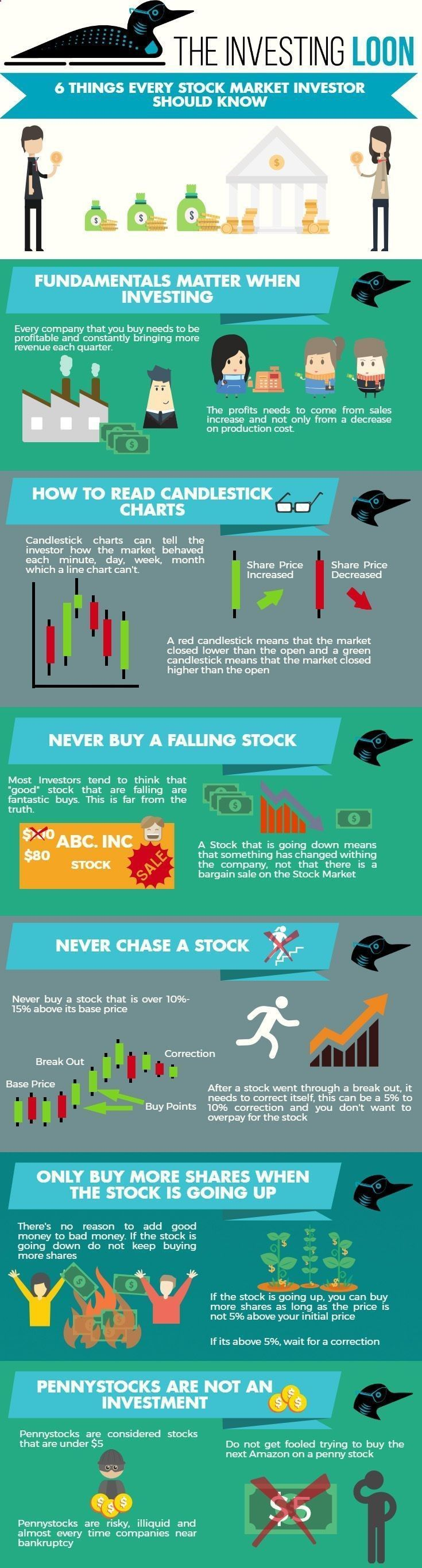 Trade Finance Business - 6 Thigs Every Stock Market Investor Should Know. Stock markek for beginners and stock market tips - Whether you wish to be a successful Scalper, Day Trader, Swing Trader, ot Position Trader ANY financial instrument can be traded including: Forex, Futures, Commodities, Stocks, E-Minis, Metals, Binary Options, Any Market. #stockmarkettrading #forexbeginner