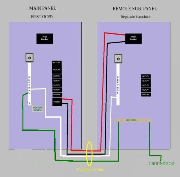 Image Result For Home 240v Outlet Diagram Diy Electrical Electrical Wiring Paneling