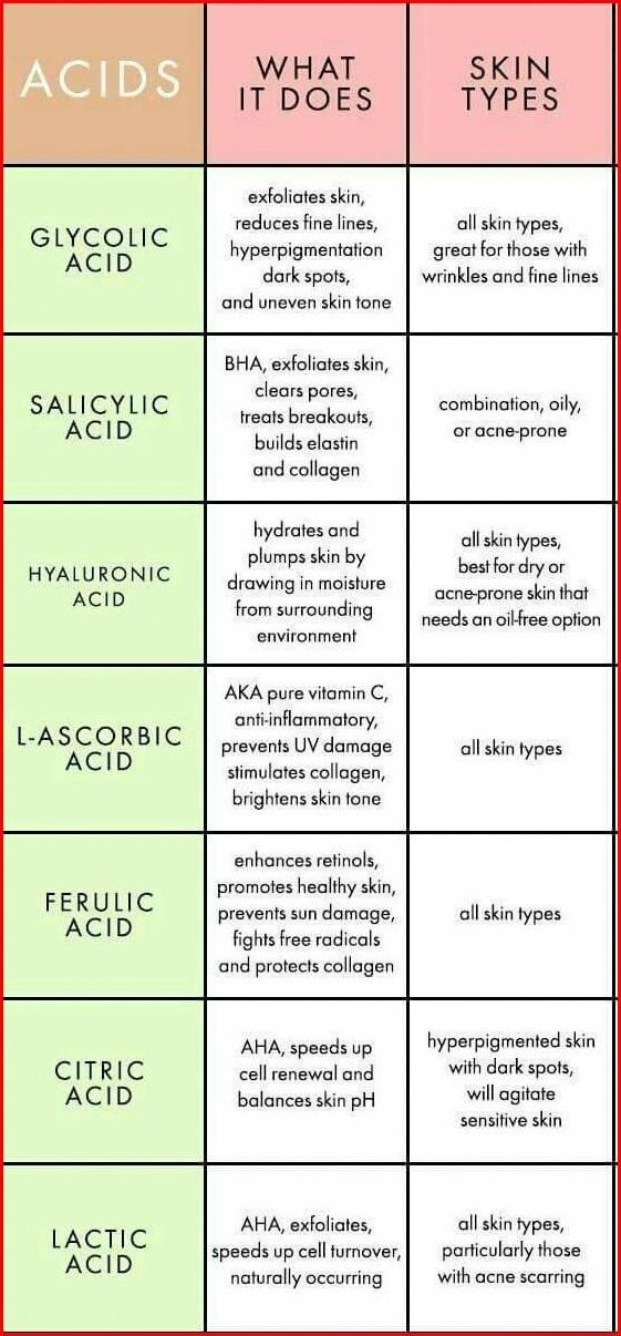 Skin Care For Black Women Over 40   Best Moisturiser For 30S Skin   Best Skin Pr…