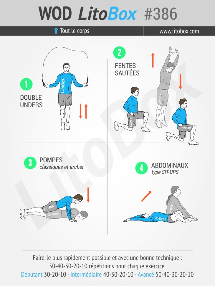 Circuit training de 4 exercices au poids du corps, prêt pour 600 reps ?  + Partagez cet entraînement ou taguez vos amis pour proposer ce challenge !  Bon courage et bonne semaine.  Pierre.