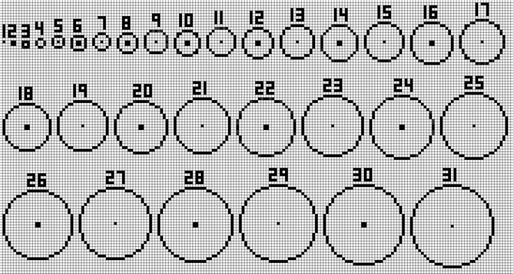 Minecraft Circle Chart Minecraft Building Inc Neato Shit