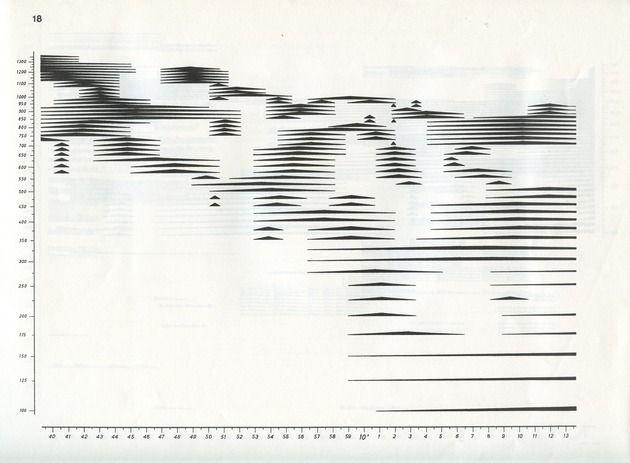 Włodzimierz Kotoński, Aela: Muzyka Elektroniczna (Aela: Electronic Music), 1970. Published 1975.