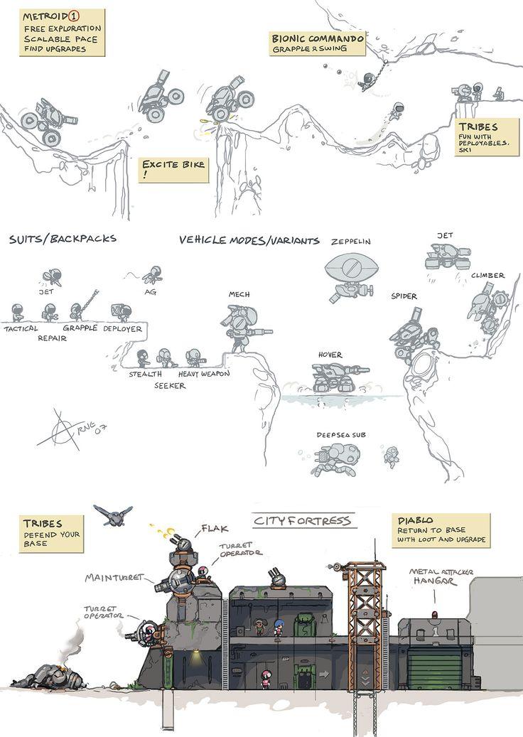 Best 25+ Game design document ideas on Pinterest