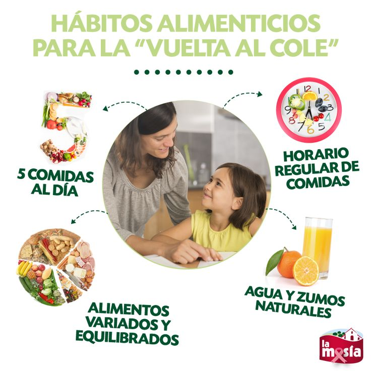 La vuelta al cole puede ser dura, también de cara a la recuperación de los hábitos alimenticios. Entra en nuestro blog y haz que los peques presuman de una buena rutina alimentaria con estas recomendaciones. #trucosalud #salud