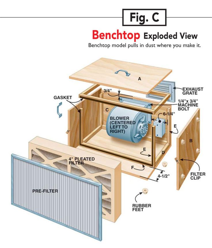 Build Your Own Air Filtration System