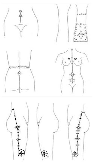 Women's body tattooing from Iraq, ca. 1930.