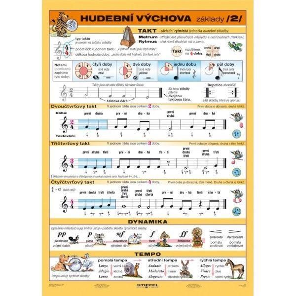 Hudební výchova II., 100 x140 2v1 (+20 A4)