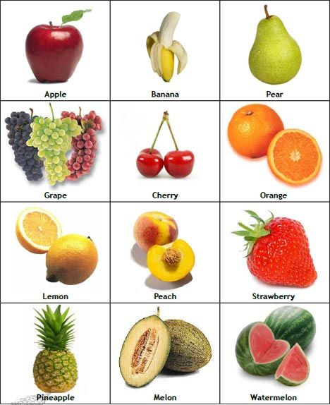 English Fruit Vocabulary cakepins.com