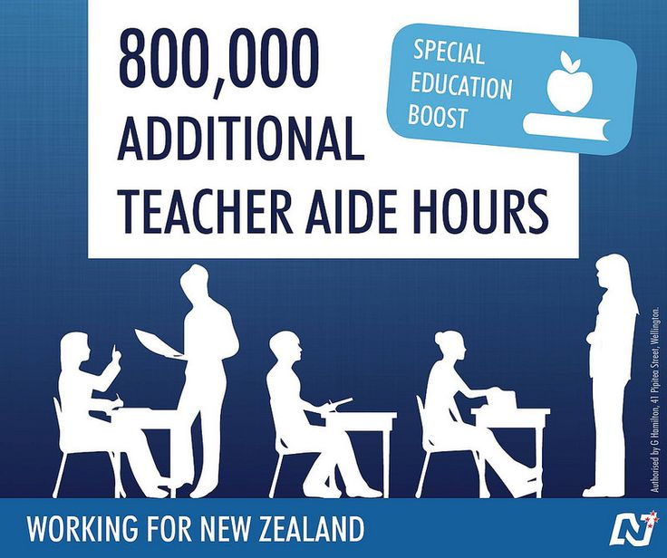 We'll boost funding for special needs by providing an additional 800,000 teacher aide hours. http://ntnl.org.nz/1vUMAqE #Working4NZ