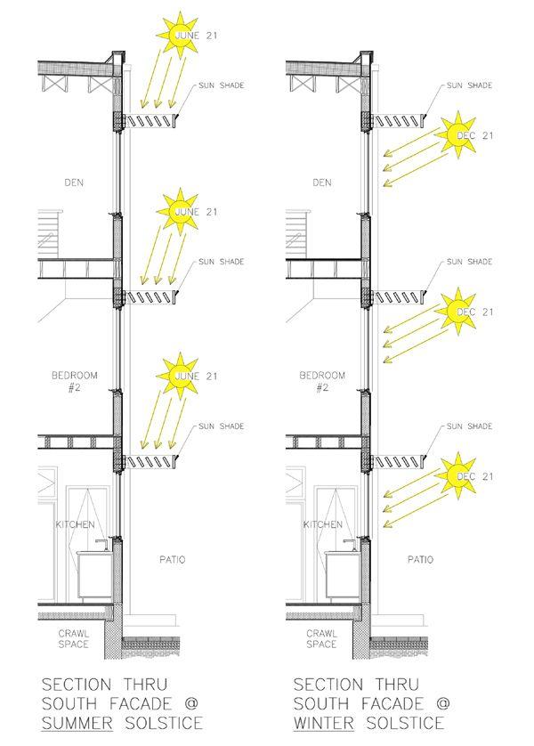 Diagram Sections Details Environmental Architecture